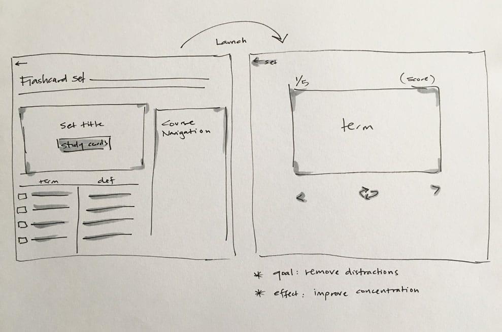 Desktop Launch Interaction